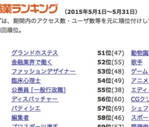 スクリーンショット 2015-06-27 21.44.31