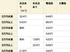 スクリーンショット 2015-08-07 5.41.52
