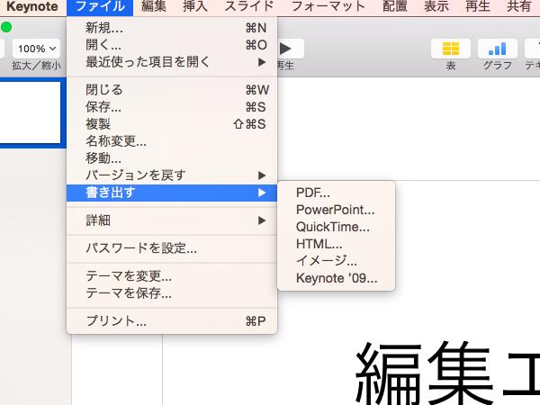 どうしよう:訪問先でmacがプロジェクタに投影できないとき