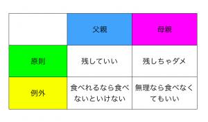 スクリーンショット 2015-11-01 6.05.05