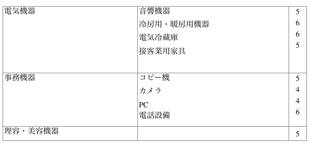 スクリーンショット 2015-11-30 6.34.05