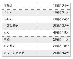 スクリーンショット 2015-11-14 7.53.54