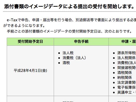 添付書類のデータ送信:平成28年4月1日から運用開始