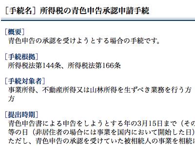 確定申告書の提出と合わせてチェック:所得税の青色申告承認申請書