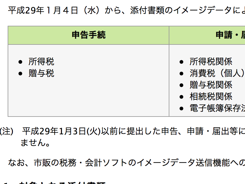 添付書類のイメージデータ送信:紙での提出を求められたら...