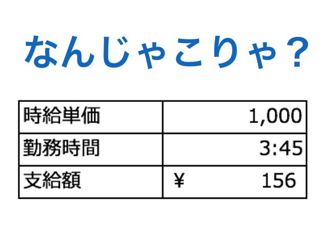 Excelで給与(時給)計算:時給に時間をかけても上手く計算できない場合の対処法