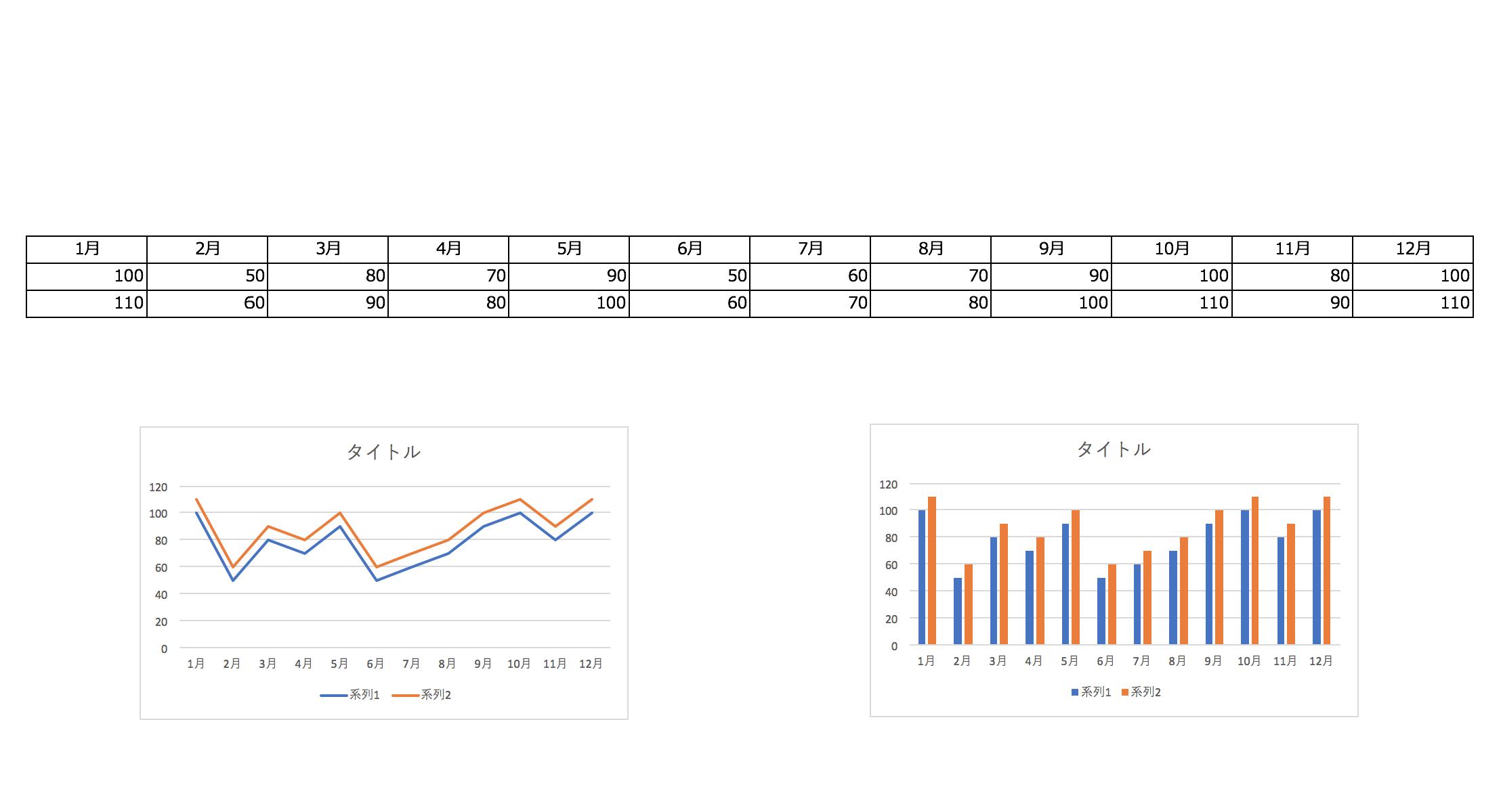 比較と変化:棒グラフと折れ線グラフの違い