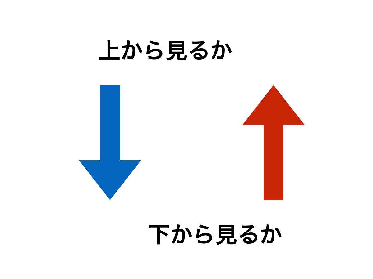 決算書の数字の見かた:損益計算書(P/L)を逆から見てみる