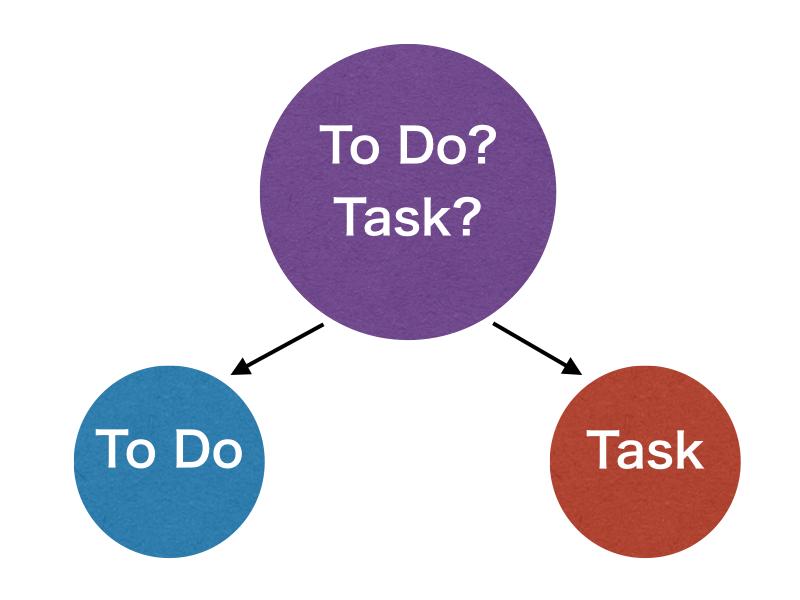 今さらだけど気がついた:「To Do」と「Task」を混ぜている自分