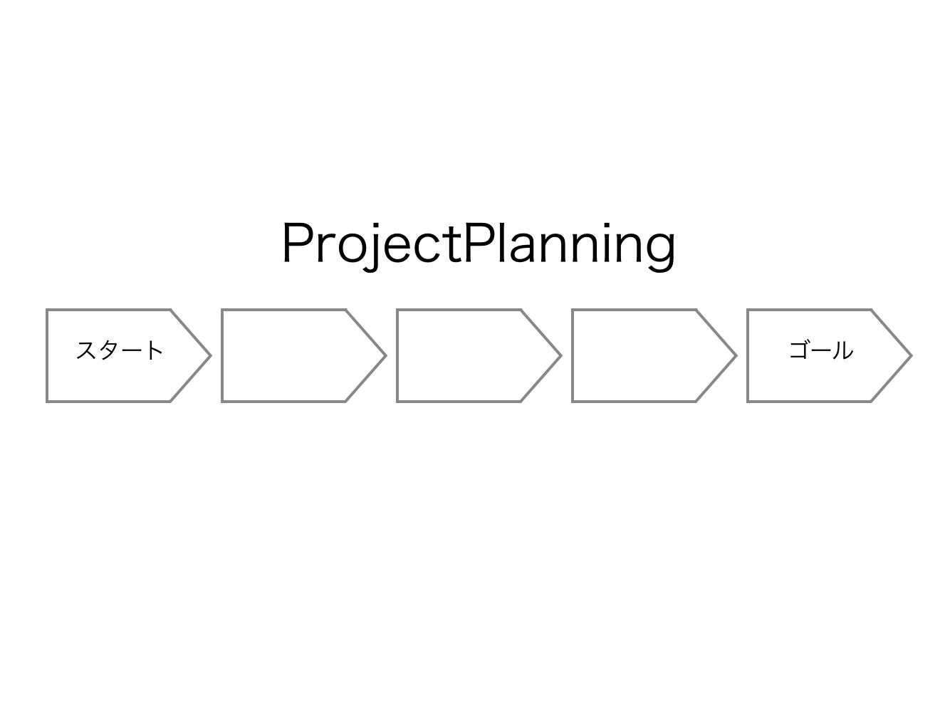 意外とやっていないかも?:ProjectPlanning(プロジェクトプランニング)