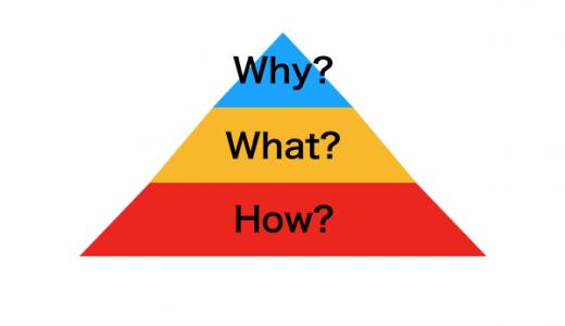 宮崎県に移住すると言い出した次男と:問題解決ピラミッド