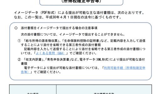 イメージデータ送信とは:添付書類はPDFでも提出できる